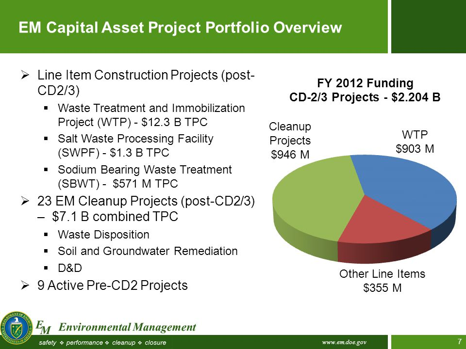 www.em.doe.gov 7 EM Capital Asset Project Portfolio Overview  Line Item Construction Projects (post- CD2/3)  Waste Treatment and Immobilization Proj