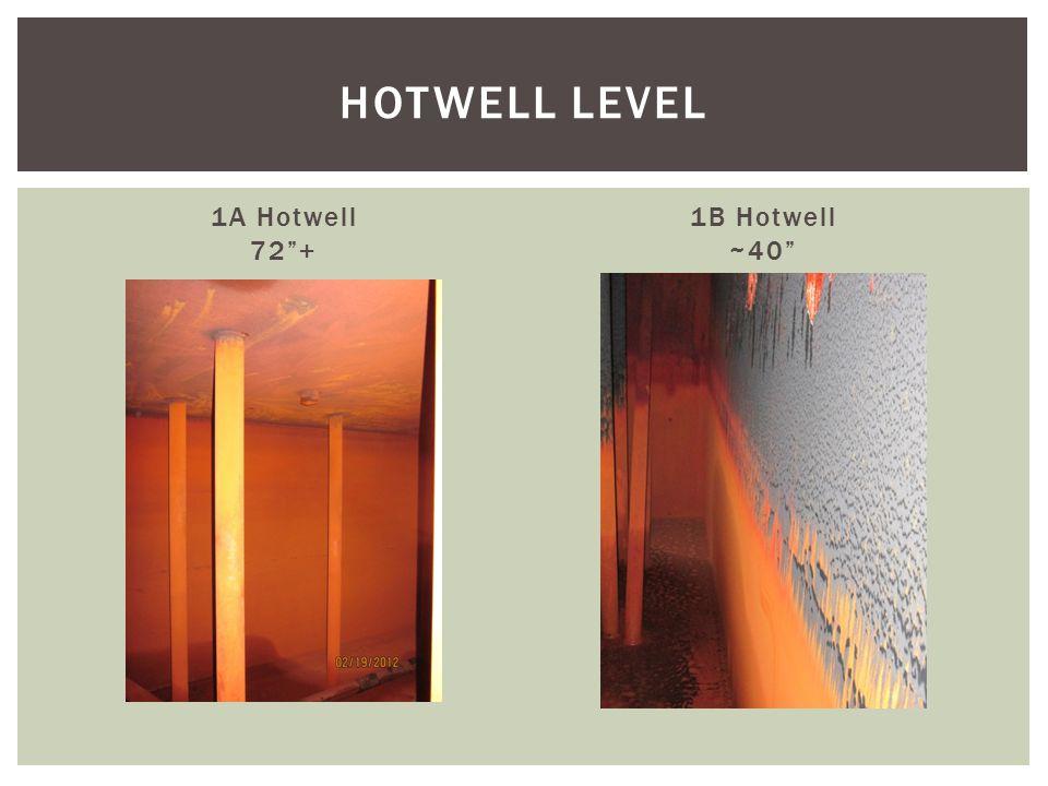 """1A Hotwell 72""""+ 1B Hotwell ~40"""" HOTWELL LEVEL"""