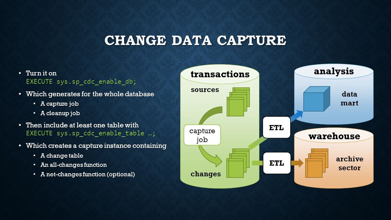 CAPTURE INSTANCE Contains Contains The capture table The capture table cdc.fn_cdc_get_all_changes_ function cdc.fn_cdc_get_all_changes_ function cdc.fn_cdc_get_net_changes_ function (optional) cdc.fn_cdc_get_net_changes_ function (optional) Maximum two per source table Maximum two per source table