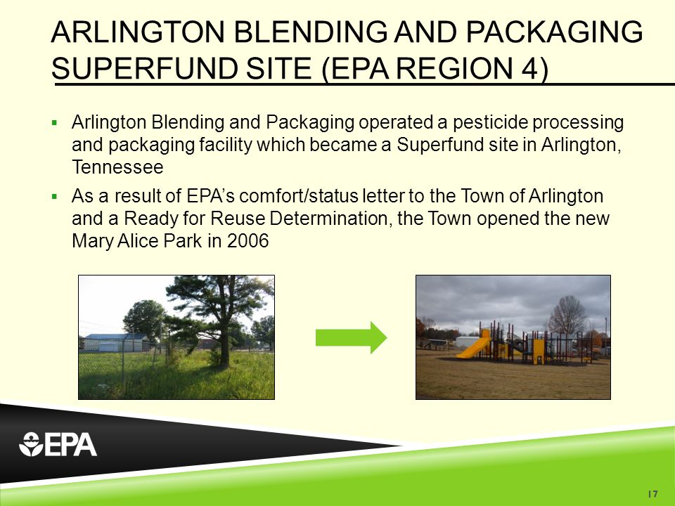 ARLINGTON BLENDING AND PACKAGING SUPERFUND SITE (EPA REGION 4)  Arlington Blending and Packaging operated a pesticide processing and packaging facility which became a Superfund site in Arlington, Tennessee  As a result of EPA's comfort/status letter to the Town of Arlington and a Ready for Reuse Determination, the Town opened the new Mary Alice Park in 2006 17