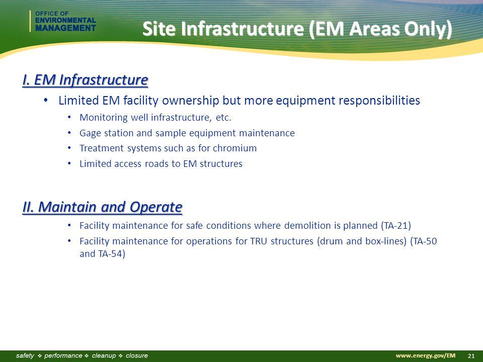 www.energy.gov/EM 21 Site Infrastructure (EM Areas Only) I.
