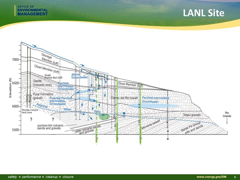 www.energy.gov/EM 6 LANL Site