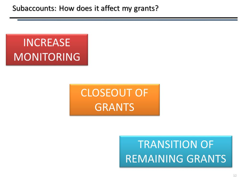 Subaccounts: How does it affect my grants.
