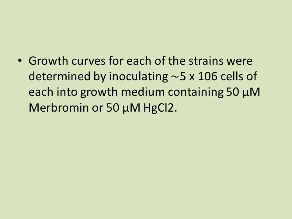 Growth curves for each of the strains were determined by inoculating ∼ 5 x 106 cells of each into growth medium containing 50 μM Merbromin or 50 μM Hg