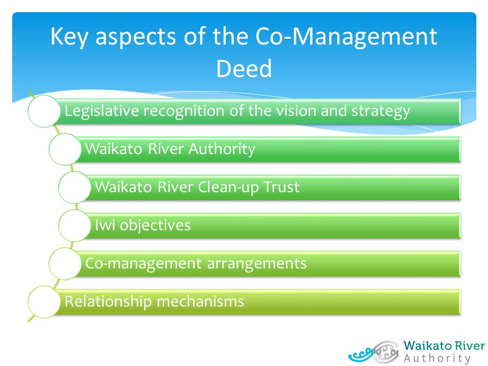 Key aspects of the Co-Management Deed Legislative recognition of the vision and strategy Waikato River Authority Waikato River Clean-up Trust Iwi objectives Co-management arrangements Relationship mechanisms