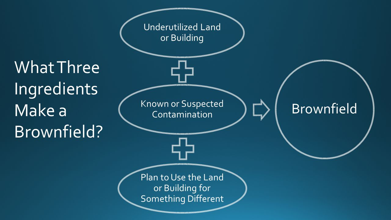 Underutilized Land or Building Known or Suspected Contamination Plan to Use the Land or Building for Something Different Brownfield What Three Ingredients Make a Brownfield