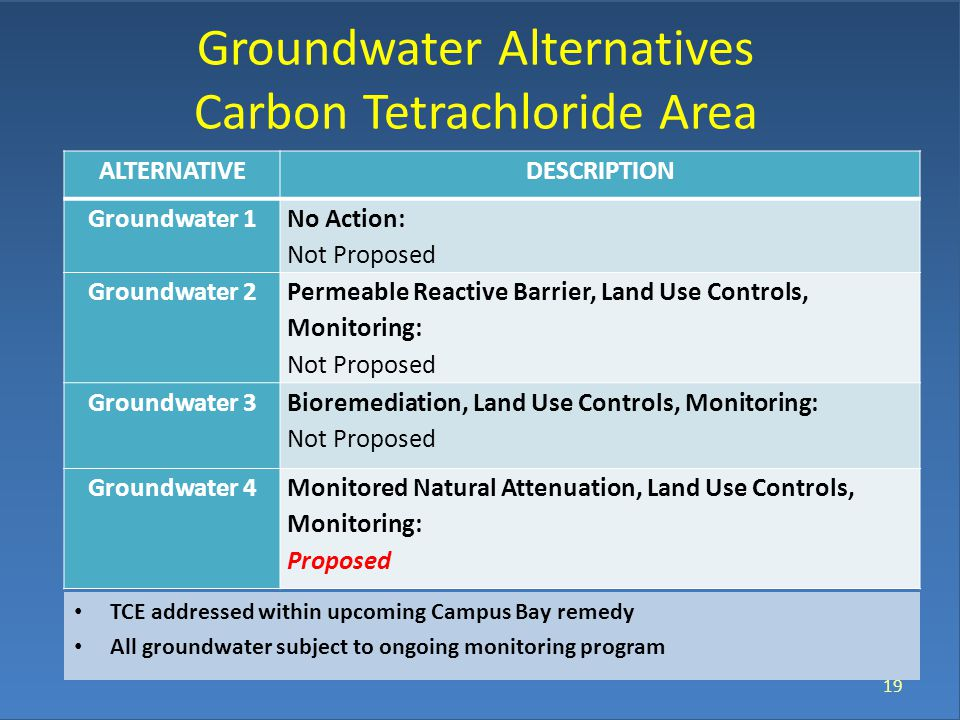 Groundwater Alternatives Carbon Tetrachloride Area 19 ALTERNATIVEDESCRIPTION Groundwater 1 No Action: Not Proposed Groundwater 2 Permeable Reactive Barrier, Land Use Controls, Monitoring: Not Proposed Groundwater 3Bioremediation, Land Use Controls, Monitoring: Not Proposed Groundwater 4Monitored Natural Attenuation, Land Use Controls, Monitoring: Proposed TCE addressed within upcoming Campus Bay remedy All groundwater subject to ongoing monitoring program