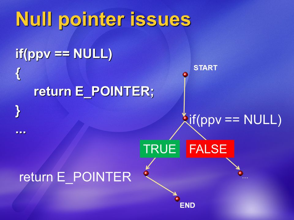 Null pointer issues if(ppv == NULL) { return E_POINTER; }...