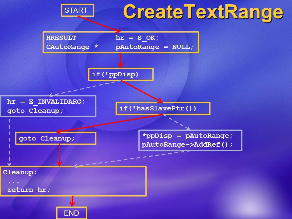 CreateTextRange START END HRESULT hr = S_OK; CAutoRange * pAutoRange = NULL; if(!ppDisp) hr = E_INVALIDARG; goto Cleanup; *ppDisp = pAutoRange; pAutoRange->AddRef(); Cleanup:...