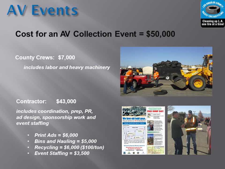 Cost for an AV Collection Event = $50,000 County Crews: $7,000 includes labor and heavy machinery Contractor: $43,000 includes coordination, prep, PR, ad design, sponsorship work and event staffing Print Ads = $6,000 Bins and Hauling = $5,000 Recycling = $6,000 ($100/ton) Event Staffing = $3,500