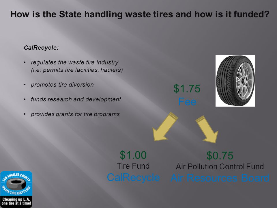 Steel (from rims, belt wires) Reuse or Retread Crumb Rubber (i.e.