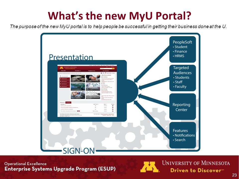 What's the new MyU Portal.