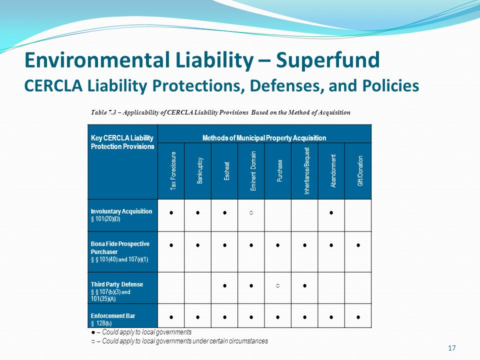 Environmental Liability – Superfund CERCLA Liability Protections, Defenses, and Policies 17 Table 7.3 – Applicability of CERCLA Liability Provisions B
