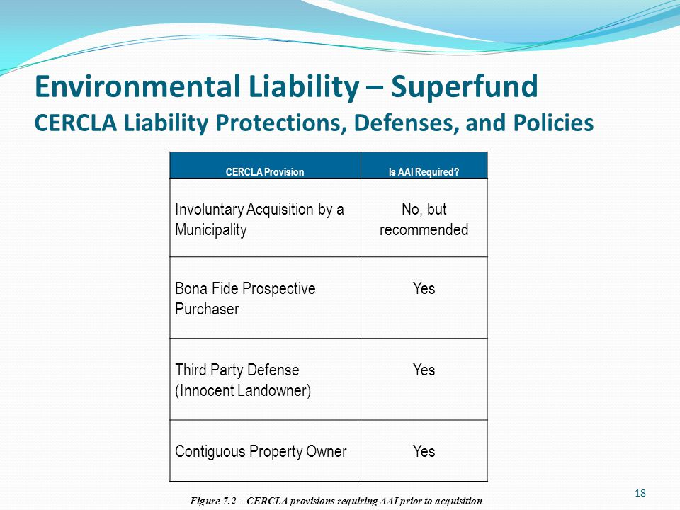 Environmental Liability – Superfund CERCLA Liability Protections, Defenses, and Policies 18 CERCLA ProvisionIs AAI Required? Involuntary Acquisition b