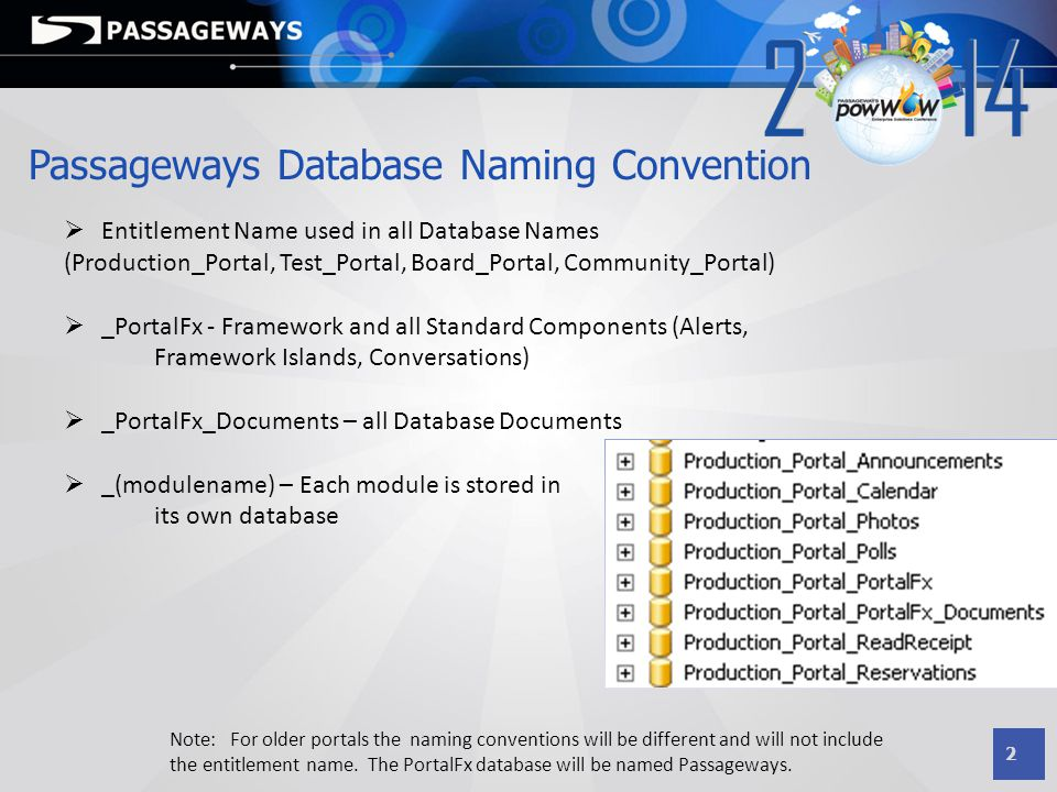 2 Passageways Database Naming Convention  Entitlement Name used in all Database Names (Production_Portal, Test_Portal, Board_Portal, Community_Portal
