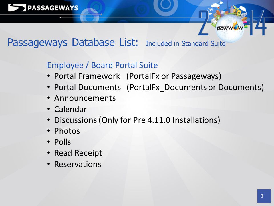 4 Passageways Database List: Modules and Featured Apps Modules Assigned Tasks Dashboards Expense Reports Forms Help Desk Meeting Packets Products & Services (Products) Vendor Management Featured Applications Apparel Cart Employee Directory Employee Recognition Invoice Lobby LMS Management Blog Purchase Order Supply Order Test Creator Note: The naming convention for Featured Applications varies.
