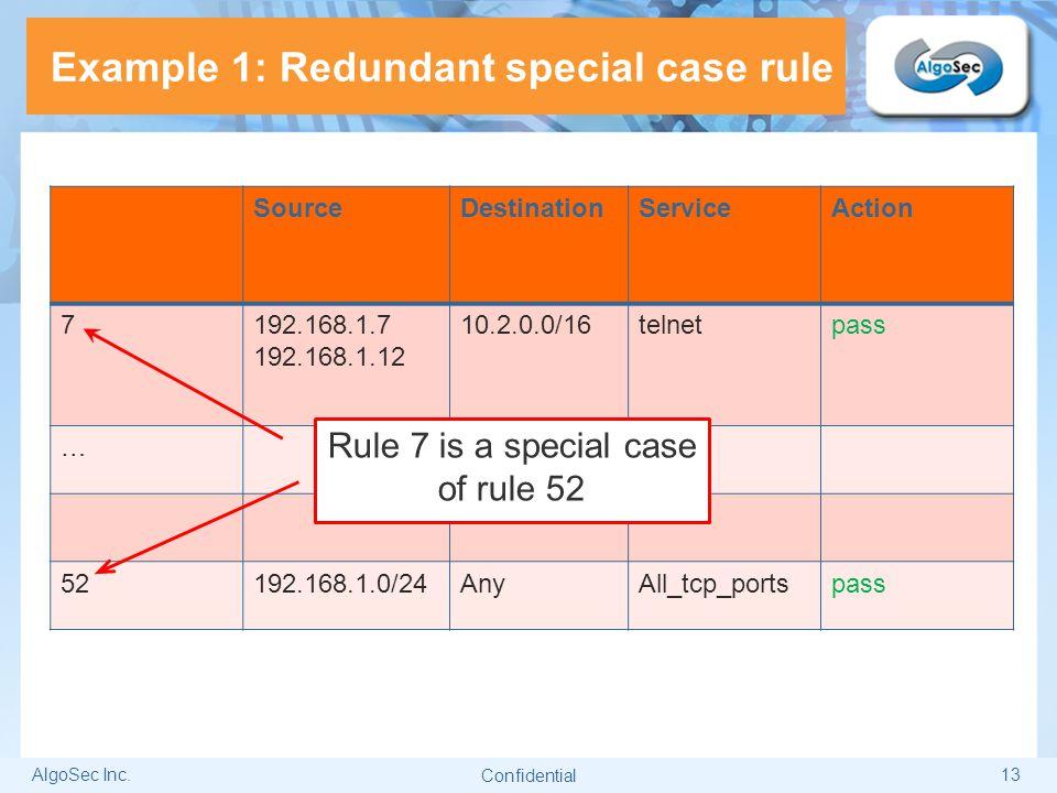 AlgoSec Inc.13 Example 1: Redundant special case rule Confidential SourceDestinationServiceAction 7192.168.1.7 192.168.1.12 10.2.0.0/16telnetpass … 52