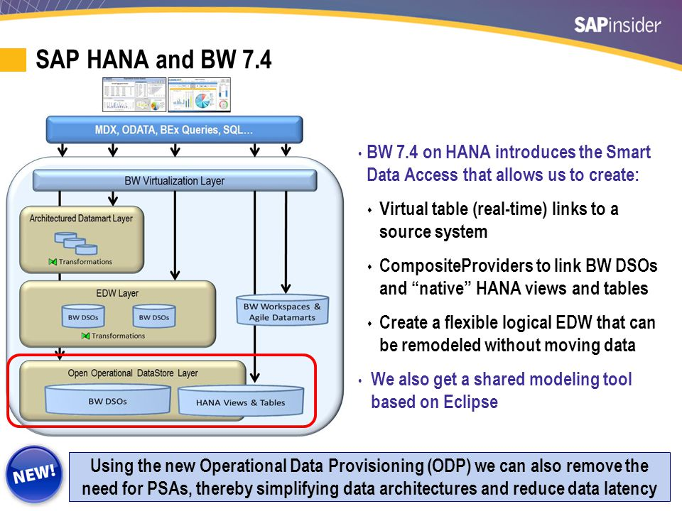 24 SAP HANA and BW 7.4 BW 7.4 on HANA introduces the Smart Data Access that allows us to create:  Virtual table (real-time) links to a source system  CompositeProviders to link BW DSOs and native HANA views and tables  Create a flexible logical EDW that can be remodeled without moving data We also get a shared modeling tool based on Eclipse Using the new Operational Data Provisioning (ODP) we can also remove the need for PSAs, thereby simplifying data architectures and reduce data latency