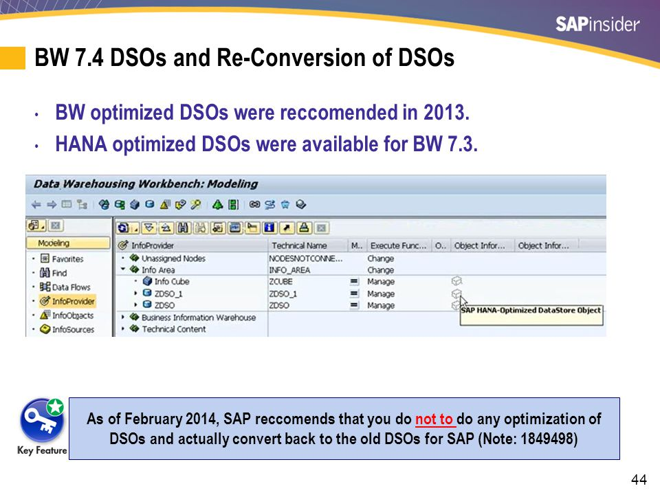 44 BW 7.4 DSOs and Re-Conversion of DSOs BW optimized DSOs were reccomended in 2013.