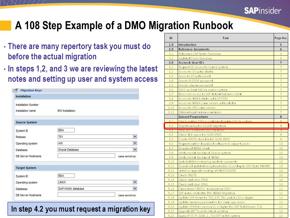 51 A 108 Step Example of a DMO Migration Runbook There are many repertory task you must do before the actual migration In steps 1,2, and 3 we are reviewing the latest notes and setting up user and system access In step 4.2 you must request a migration key