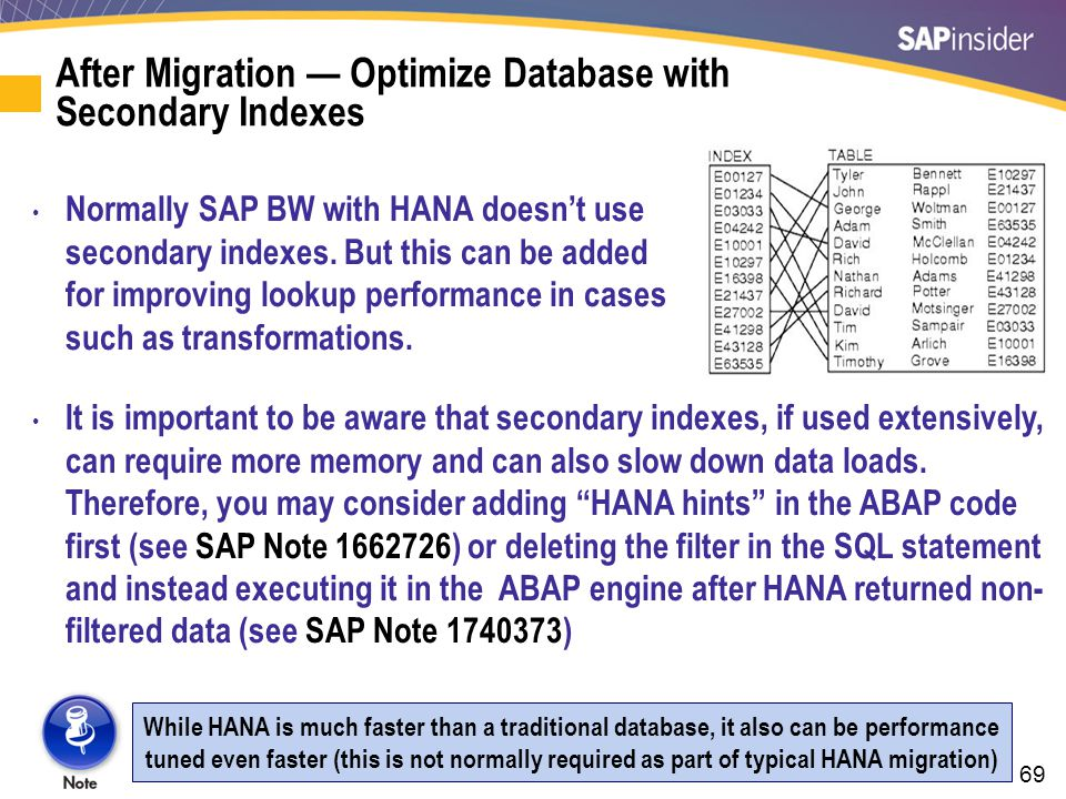 69 After Migration — Optimize Database with Secondary Indexes Normally SAP BW with HANA doesn't use secondary indexes.