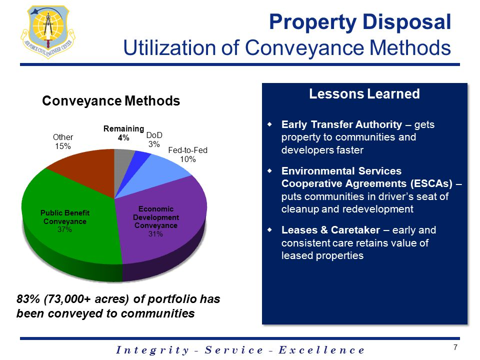 I n t e g r i t y - S e r v i c e - E x c e l l e n c e Property Disposal Utilization of Conveyance Methods Lessons Learned  Early Transfer Authority – gets property to communities and developers faster  Environmental Services Cooperative Agreements (ESCAs) – puts communities in driver's seat of cleanup and redevelopment  Leases & Caretaker – early and consistent care retains value of leased properties Lessons Learned  Early Transfer Authority – gets property to communities and developers faster  Environmental Services Cooperative Agreements (ESCAs) – puts communities in driver's seat of cleanup and redevelopment  Leases & Caretaker – early and consistent care retains value of leased properties 83% (73,000+ acres) of portfolio has been conveyed to communities 7