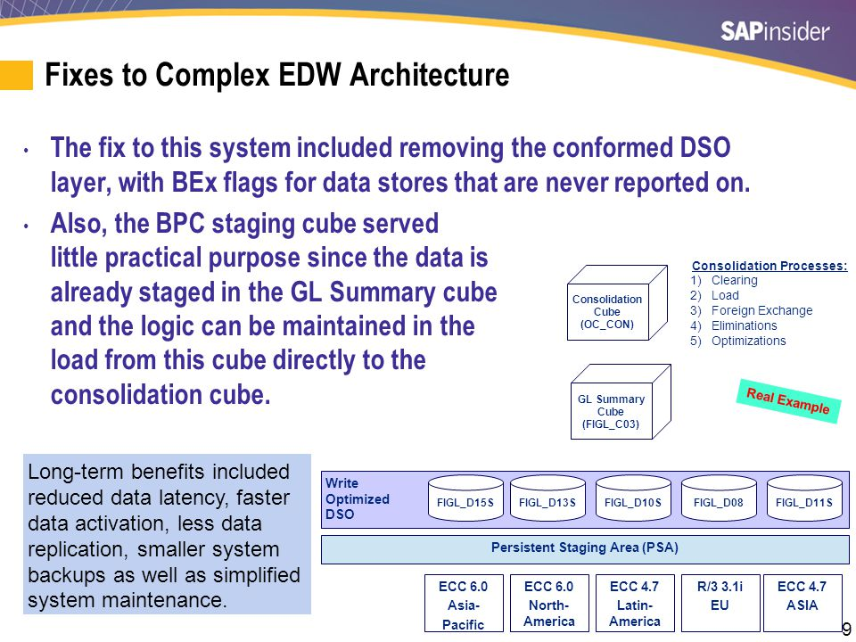 9 Write Optimized DSO Fixes to Complex EDW Architecture The fix to this system included removing the conformed DSO layer, with BEx flags for data stor
