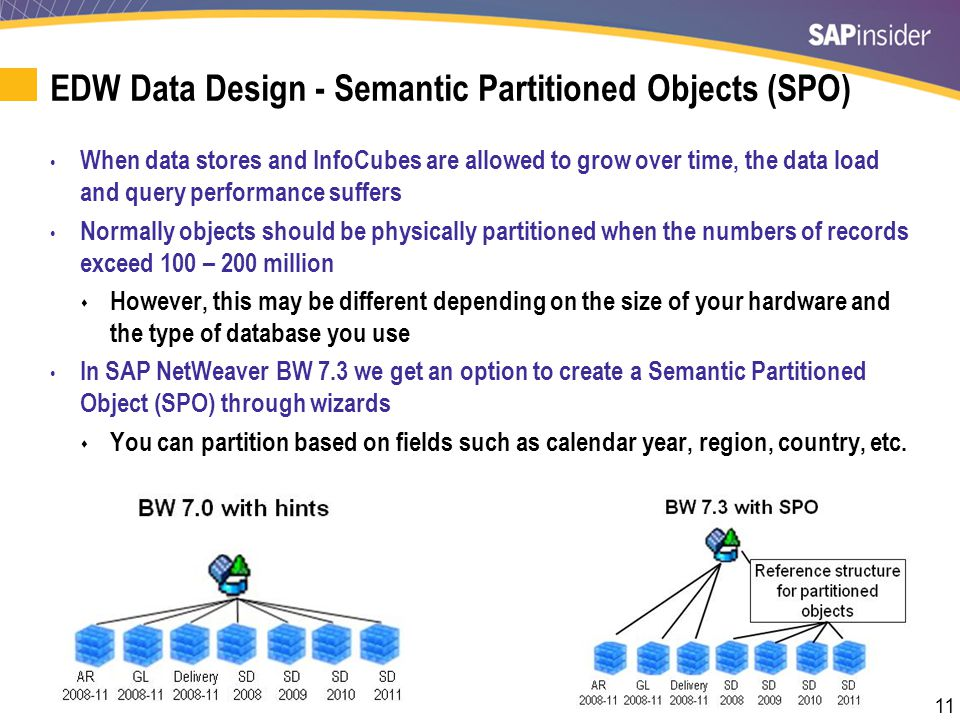 11 EDW Data Design - Semantic Partitioned Objects (SPO) When data stores and InfoCubes are allowed to grow over time, the data load and query performa