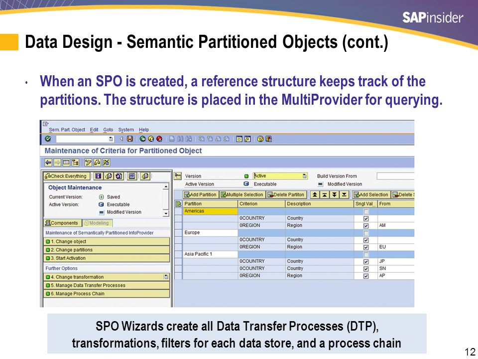 12 Data Design - Semantic Partitioned Objects (cont.) When an SPO is created, a reference structure keeps track of the partitions. The structure is pl