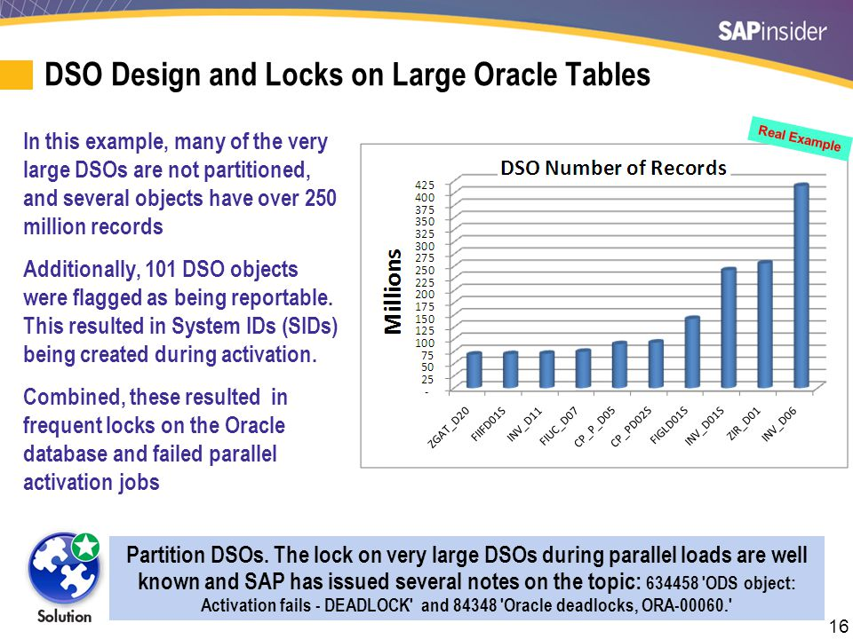 16 DSO Design and Locks on Large Oracle Tables In this example, many of the very large DSOs are not partitioned, and several objects have over 250 mil