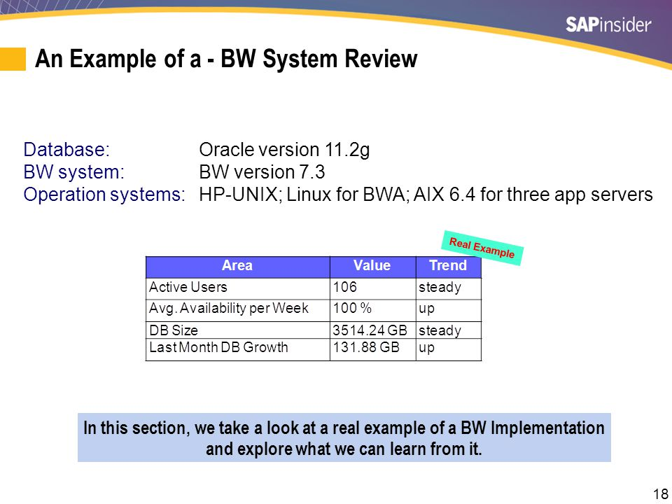 18 An Example of a - BW System Review Database: Oracle version 11.2g BW system: BW version 7.3 Operation systems: HP-UNIX; Linux for BWA; AIX 6.4 for