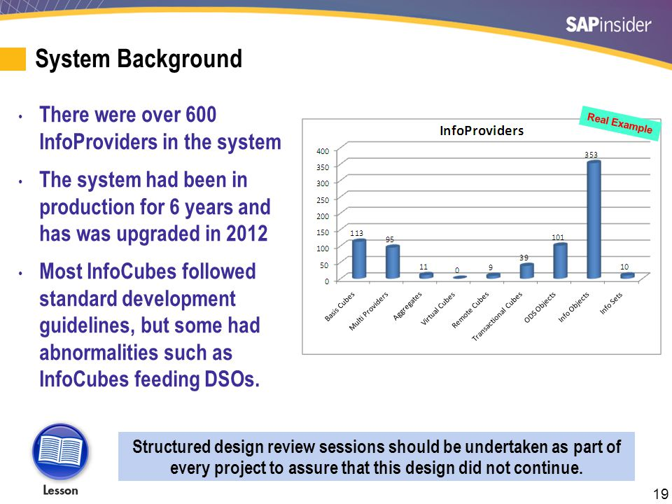19 System Background There were over 600 InfoProviders in the system The system had been in production for 6 years and has was upgraded in 2012 Most I