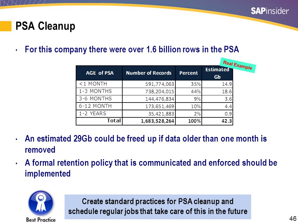 46 PSA Cleanup For this company there were over 1.6 billion rows in the PSA An estimated 29Gb could be freed up if data older than one month is remove