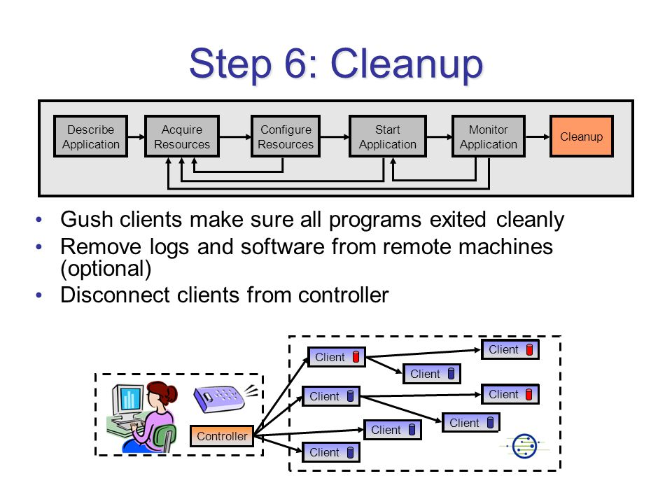 Client Step 6: Cleanup Gush clients make sure all programs exited cleanly Remove logs and software from remote machines (optional) Disconnect clients from controller Describe Application Acquire Resources Configure Resources Start Application Monitor Application Cleanup Controller