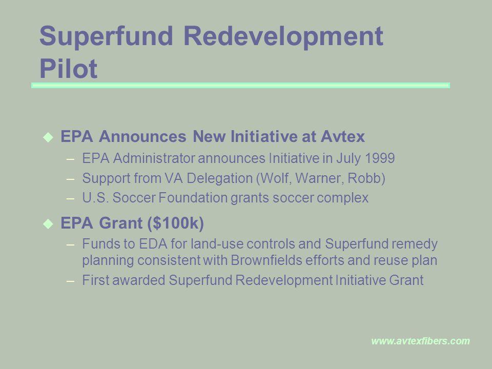 www.avtexfibers.com Superfund Redevelopment Pilot u EPA Announces New Initiative at Avtex –EPA Administrator announces Initiative in July 1999 –Support from VA Delegation (Wolf, Warner, Robb) –U.S.
