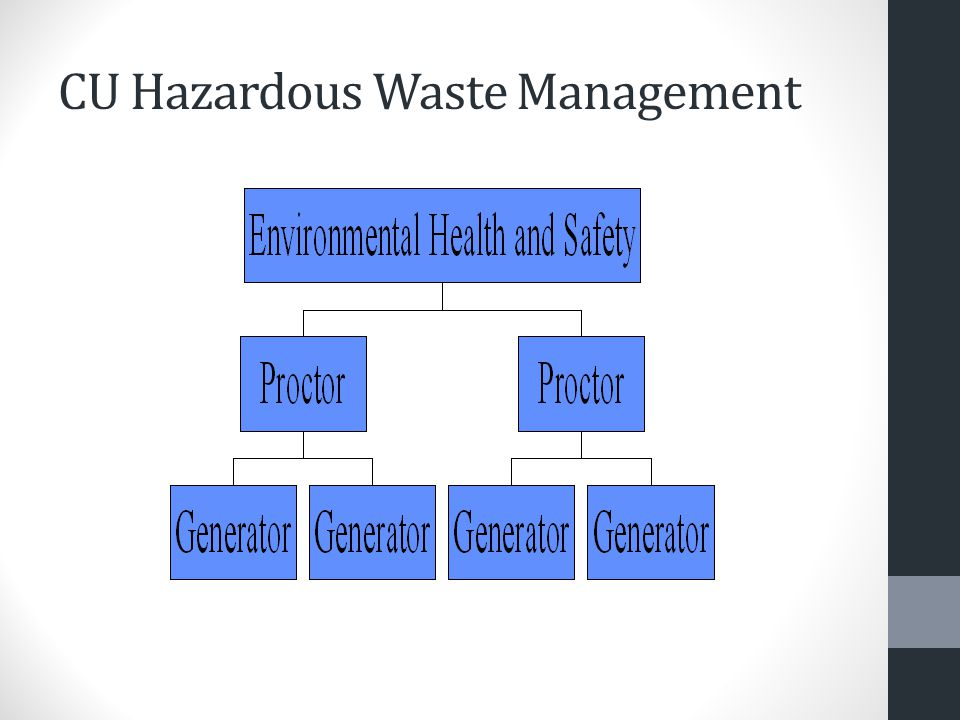 CU Hazardous Waste Management