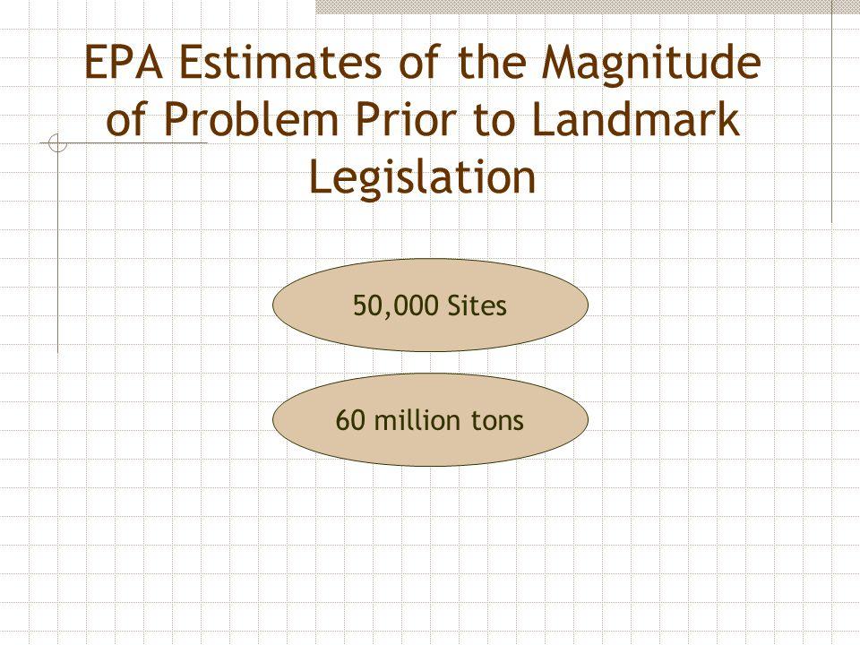 EPA Estimates of the Magnitude of Problem Prior to Landmark Legislation 50,000 Sites 60 million tons