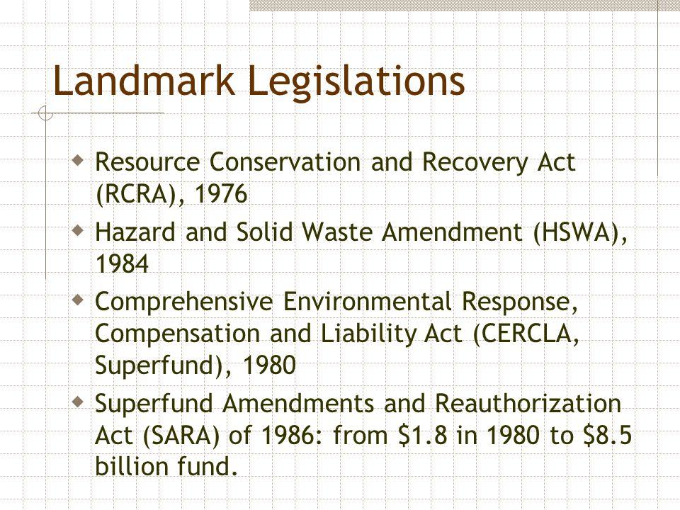 Landmark Legislations  Resource Conservation and Recovery Act (RCRA), 1976  Hazard and Solid Waste Amendment (HSWA), 1984  Comprehensive Environmen