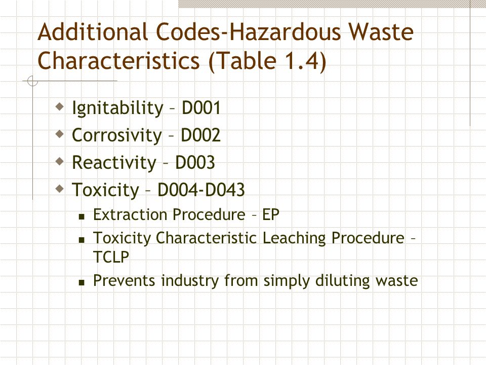 Additional Codes-Hazardous Waste Characteristics (Table 1.4)  Ignitability – D001  Corrosivity – D002  Reactivity – D003  Toxicity – D004-D043 Ext