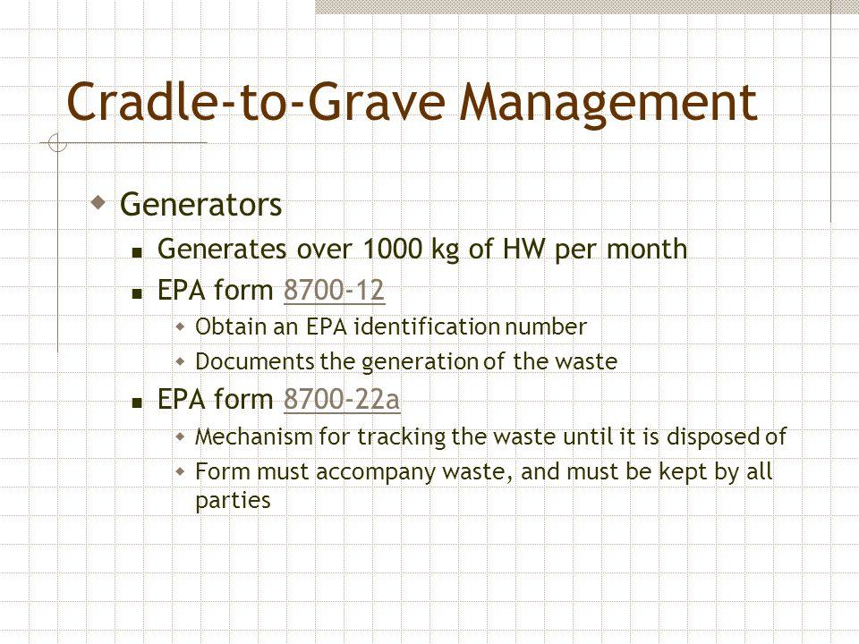 Cradle-to-Grave Management  Generators Generates over 1000 kg of HW per month EPA form 8700-128700-12  Obtain an EPA identification number  Documen
