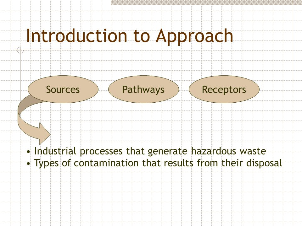 Introduction to Approach SourcesPathwaysReceptors Industrial processes that generate hazardous waste Types of contamination that results from their di