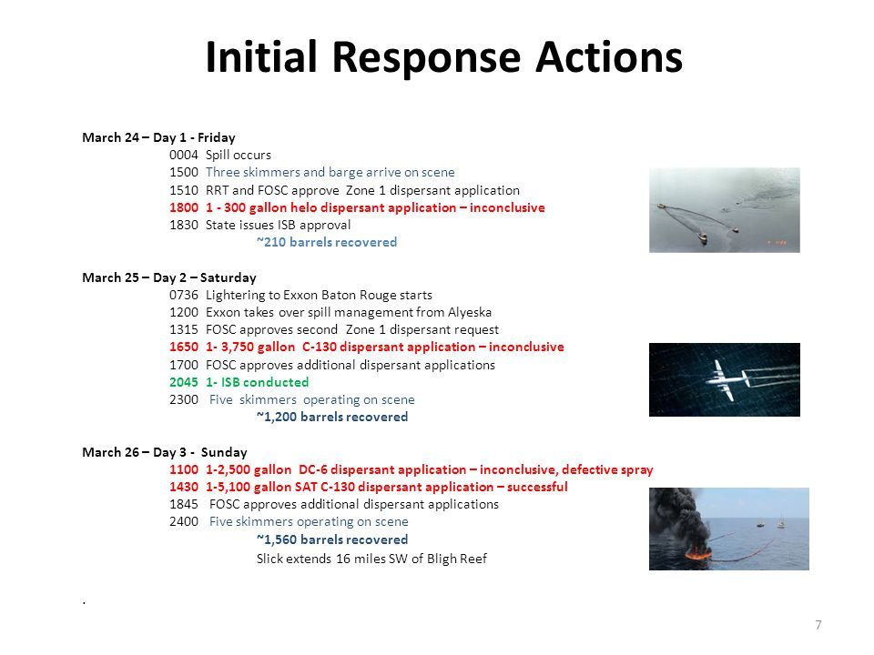 March 24 – Day 1 - Friday 0004 Spill occurs 1500 Three skimmers and barge arrive on scene 1510 RRT and FOSC approve Zone 1 dispersant application 1800 1 - 300 gallon helo dispersant application – inconclusive 1830 State issues ISB approval ~210 barrels recovered March 25 – Day 2 – Saturday 0736 Lightering to Exxon Baton Rouge starts 1200 Exxon takes over spill management from Alyeska 1315 FOSC approves second Zone 1 dispersant request 1650 1- 3,750 gallon C-130 dispersant application – inconclusive 1700 FOSC approves additional dispersant applications 2045 1- ISB conducted 2300 Five skimmers operating on scene ~1,200 barrels recovered March 26 – Day 3 - Sunday 1100 1-2,500 gallon DC-6 dispersant application – inconclusive, defective spray 1430 1-5,100 gallon SAT C-130 dispersant application – successful 1845 FOSC approves additional dispersant applications 2400 Five skimmers operating on scene ~1,560 barrels recovered Slick extends 16 miles SW of Bligh Reef.