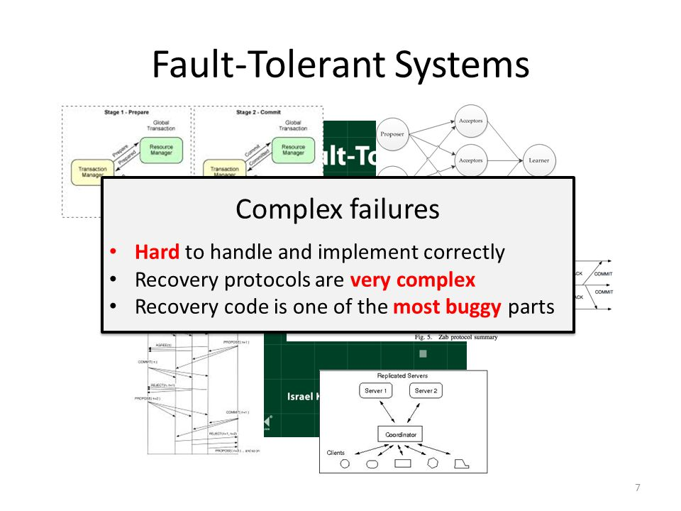 Fault-Tolerant Systems 7 Complex failures Hard to handle and implement correctly Recovery protocols are very complex Recovery code is one of the most buggy parts Complex failures Hard to handle and implement correctly Recovery protocols are very complex Recovery code is one of the most buggy parts
