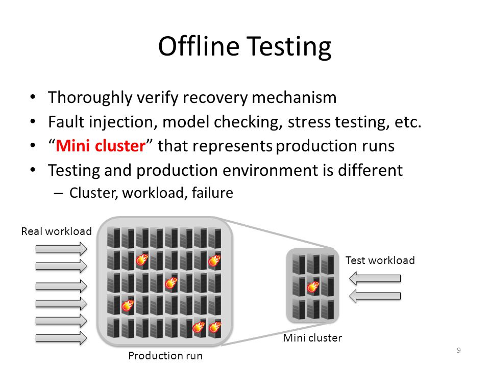 Offline Testing Thoroughly verify recovery mechanism Fault injection, model checking, stress testing, etc.