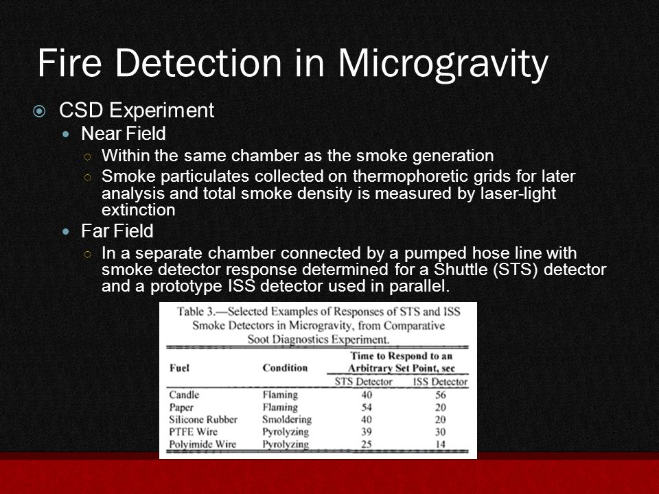 Fire Detection in Microgravity  CSD Experiment Near Field ○ Within the same chamber as the smoke generation ○ Smoke particulates collected on thermop