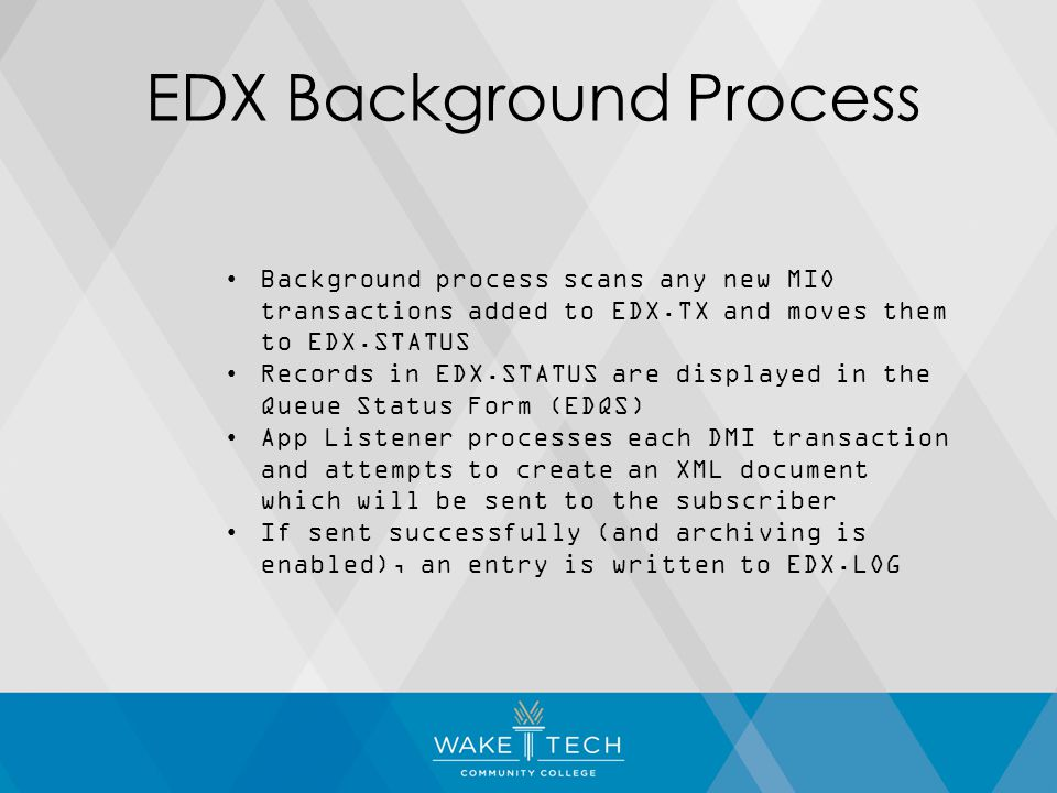 Background process scans any new MIO transactions added to EDX.TX and moves them to EDX.STATUS Records in EDX.STATUS are displayed in the Queue Status