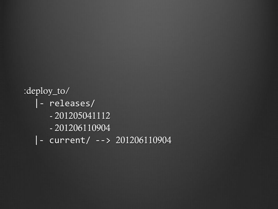 :deploy_to/ |- releases/ |- releases/ - 201205041112 - 201205041112 - 201206110904 - 201206110904 |- current/ --> 201206110904 |- current/ --> 201206110904