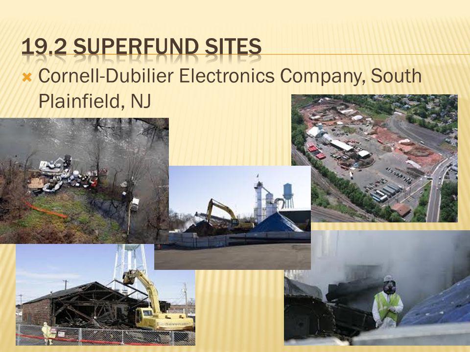  Cornell-Dubilier Electronics Company, South Plainfield, NJ
