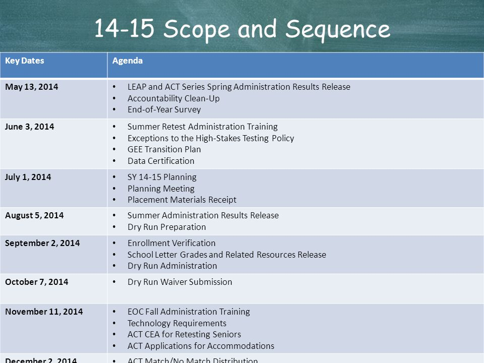 3 Louisiana Believes 14-15 Scope and Sequence Key DatesAgenda May 13, 2014 LEAP and ACT Series Spring Administration Results Release Accountability Cl