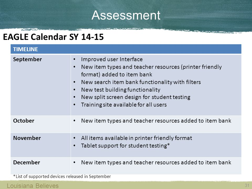 Assessment 31 Louisiana Believes TIMELINE September Improved user Interface New item types and teacher resources (printer friendly format) added to it